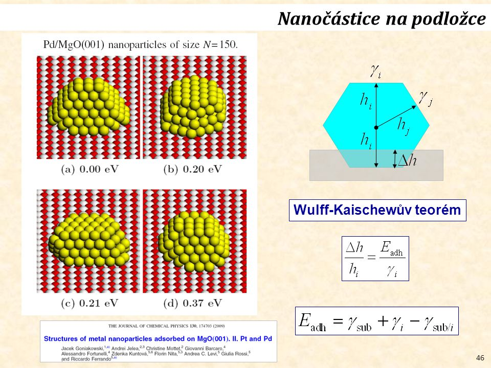 46 Nanočástice na podložce Wulff-Kaischewův teorém
