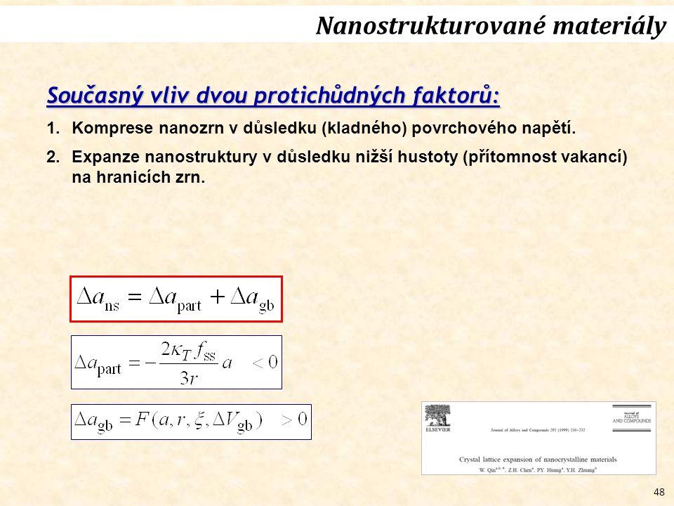 48 Současný vliv dvou protichůdných faktorů: 1.Komprese nanozrn v důsledku (kladného) povrchového napětí. 2.Expanze nanostruktury v důsledku nižší hus