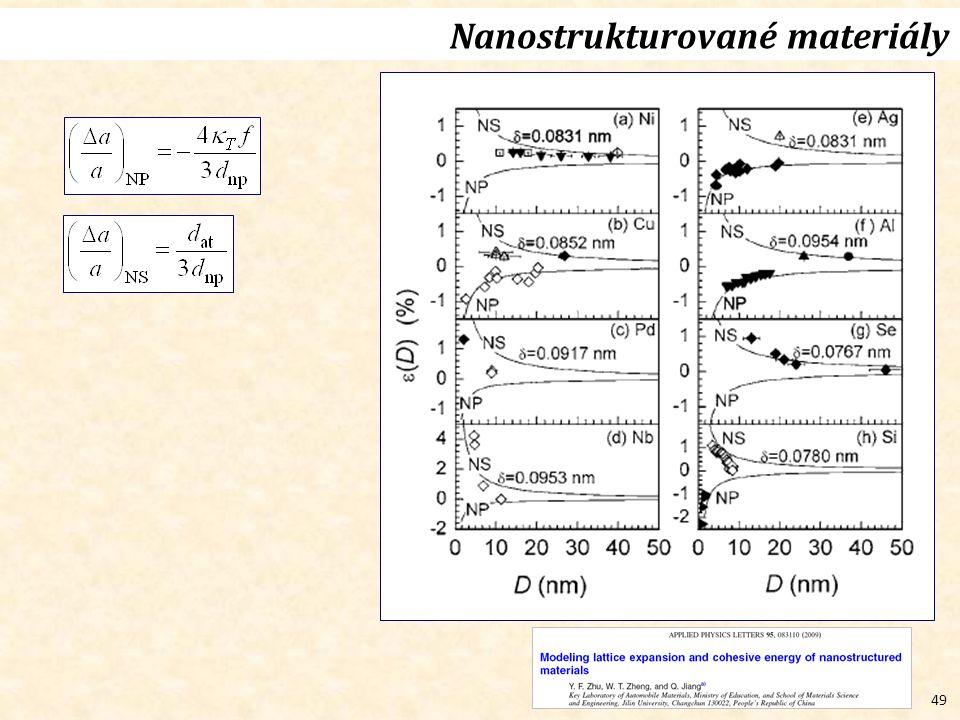 49 Nanostrukturované materiály