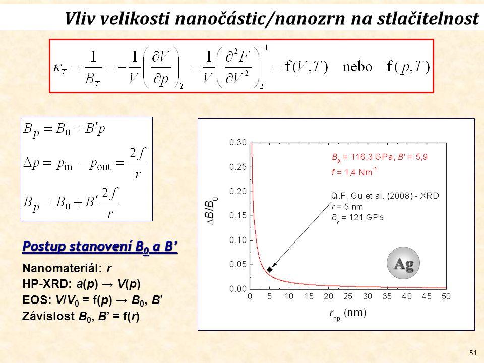 51 Vliv velikosti nanočástic/nanozrn na stlačitelnost Ag Postup stanovení B 0 a B' Nanomateriál: r HP-XRD: a(p) → V(p) EOS: V/V 0 = f(p) → B 0, B' Záv