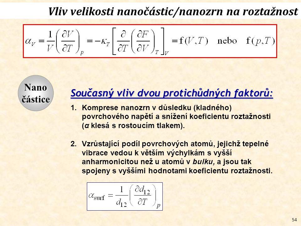 54 Vliv velikosti nanočástic/nanozrn na roztažnost Současný vliv dvou protichůdných faktorů: 1.Komprese nanozrn v důsledku (kladného) povrchového napě