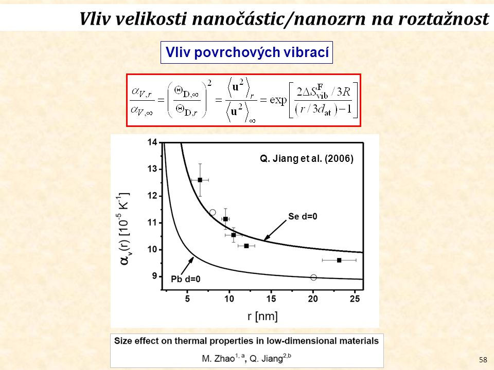 58 Vliv velikosti nanočástic/nanozrn na roztažnost Vliv povrchových vibrací Q. Jiang et al. (2006)
