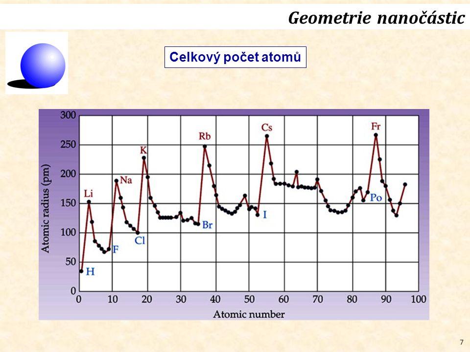 48 Současný vliv dvou protichůdných faktorů: 1.Komprese nanozrn v důsledku (kladného) povrchového napětí.