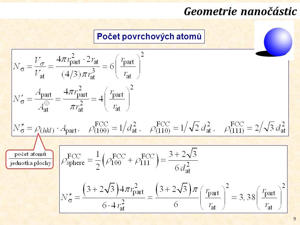 10 Geometrie nanočástic Podíl povrchových atomů (disperze) Prvky: V at = f(d at ) Anorganické sloučeniny: V at = f(V cell ) Molekulární krystaly: V at = f(V m /N Av ) 1/3
