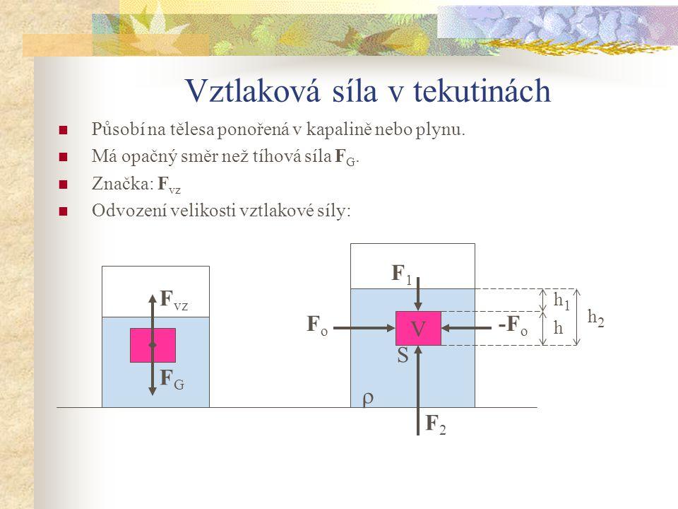 F vz = F 2 – F 1 F vz =  Sh 2 g –  Sh 1 g =  Sg(h 2 – h 1 ) h 2 – h 1 = h F vz = r Shg = r Vg F vz =  Vg F vz =  Vg Velikost vztlakové síly, kterou je nadlehčováno těleso je přímo úměrná hustotě kapaliny a objemu ponořeného tělesa.
