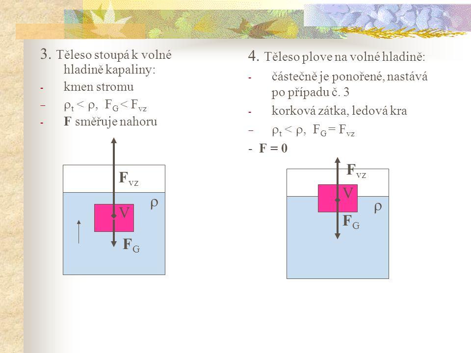 3. Těleso stoupá k volné hladině kapaliny: - kmen stromu   t < , F G < F vz - F směřuje nahoru 4. Těleso plove na volné hladině: - částečně je pono