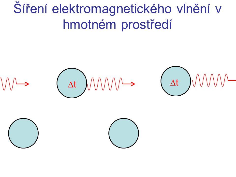 Šíření elektromagnetického vlnění v hmotném prostředí tt tt