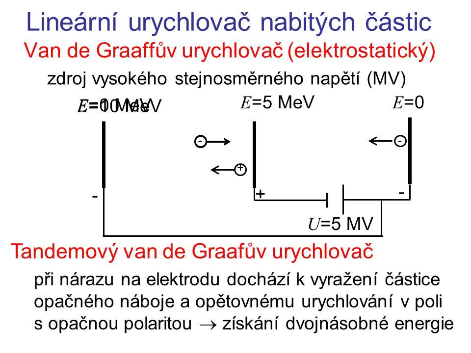 Lineární urychlovač nabitých částic Van de Graaffův urychlovač (elektrostatický) zdroj vysokého stejnosměrného napětí (MV) + - - U =5 MV - - + E =0 E =5 MeV E =10 MeV Tandemový van de Graafův urychlovač při nárazu na elektrodu dochází k vyražení částice opačného náboje a opětovnému urychlování v poli s opačnou polaritou  získání dvojnásobné energie E =0 MeV -