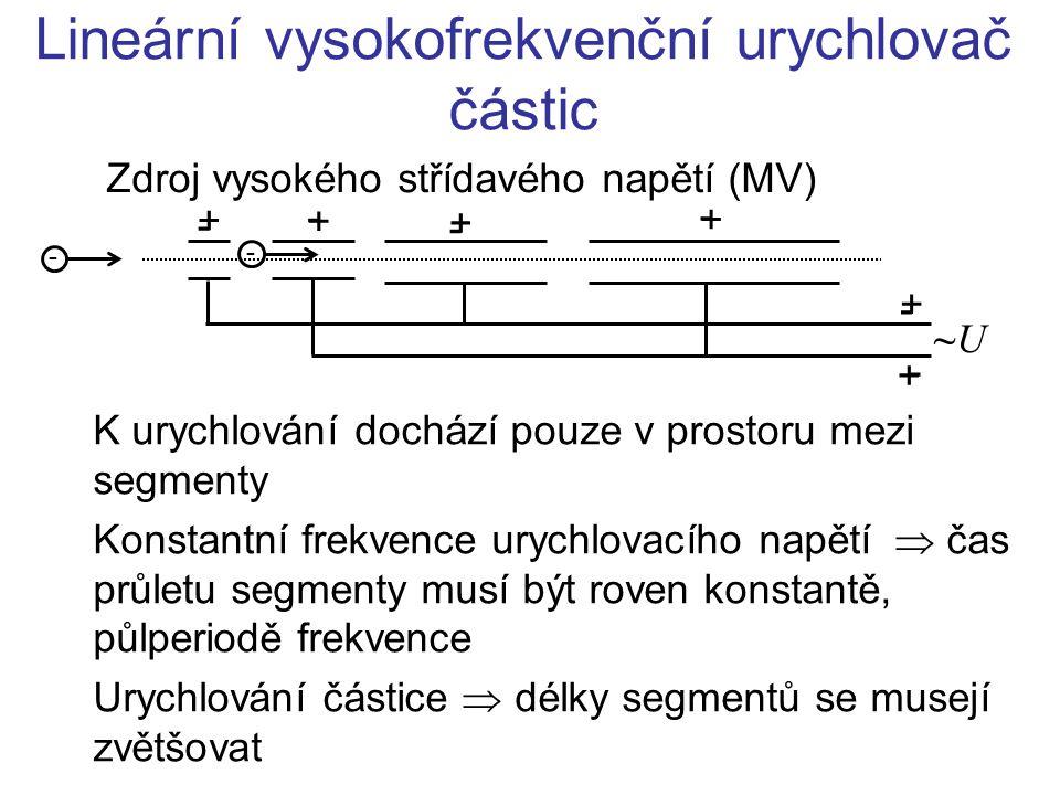 Lineární vysokofrekvenční urychlovač částic Zdroj vysokého střídavého napětí (MV) - K urychlování dochází pouze v prostoru mezi segmenty Konstantní frekvence urychlovacího napětí  čas průletu segmenty musí být roven konstantě, půlperiodě frekvence Urychlování částice  délky segmentů se musejí zvětšovat ~U~U - + + + - - - - - - + + +