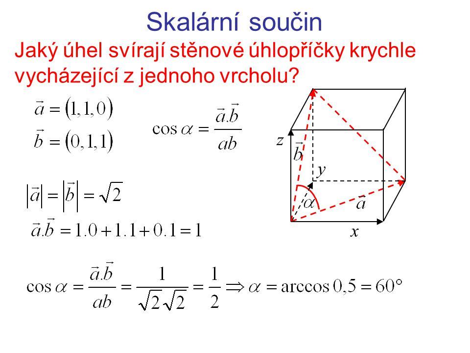 Skalární součin Jaký úhel svírají stěnové úhlopříčky krychle vycházející z jednoho vrcholu? x z y