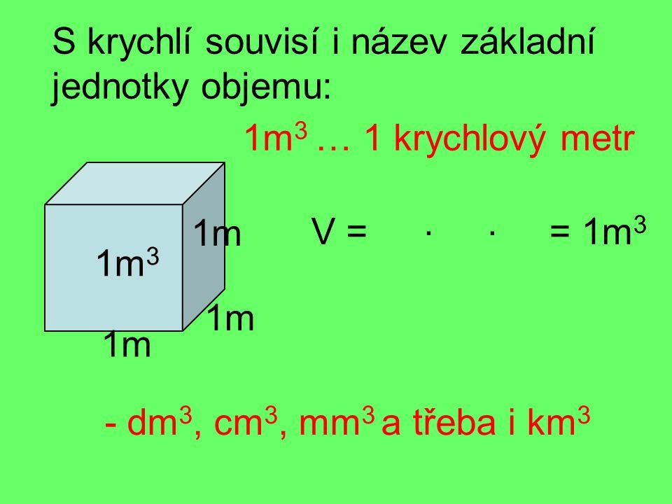 1 l …..1 litr 1 hl = 100 l …hektolitr Jednotkou objemu jsou i nebo tvz.