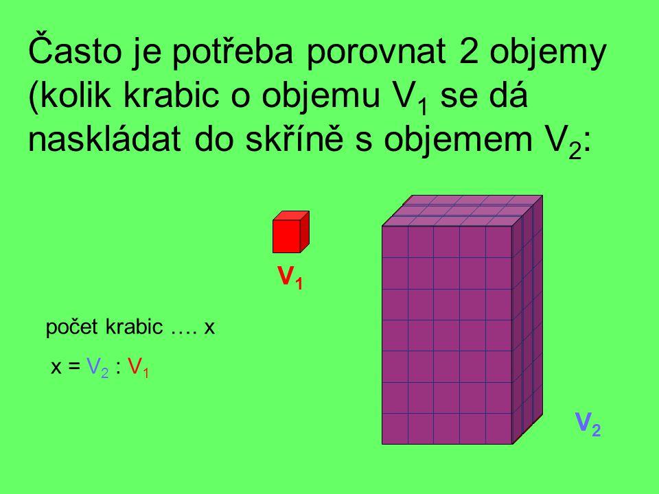 Často je potřeba porovnat 2 objemy (kolik krabic o objemu V 1 se dá naskládat do skříně s objemem V 2 : V1V1 V2V2 počet krabic ….
