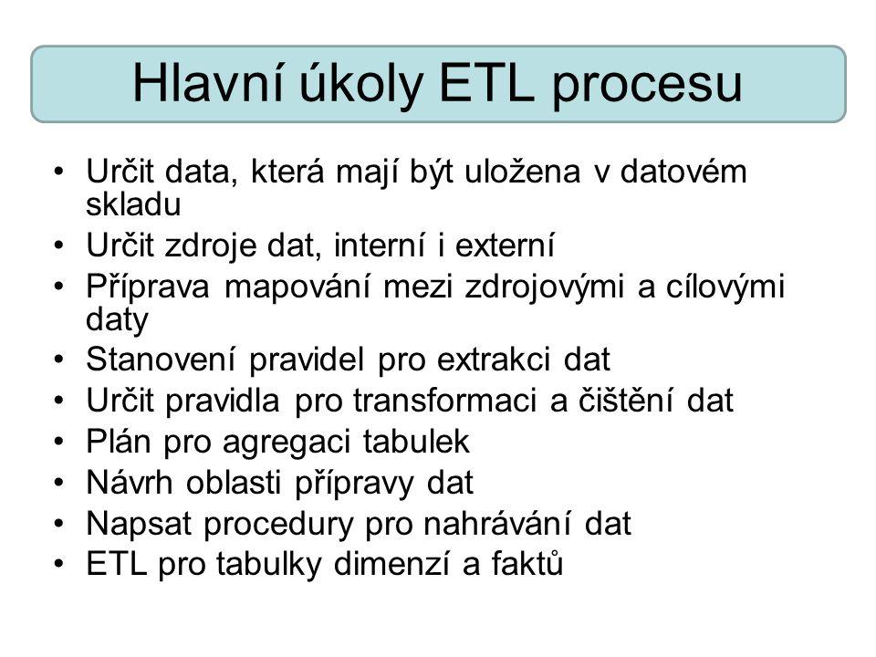 Hlavní úkoly ETL procesu Určit data, která mají být uložena v datovém skladu Určit zdroje dat, interní i externí Příprava mapování mezi zdrojovými a c