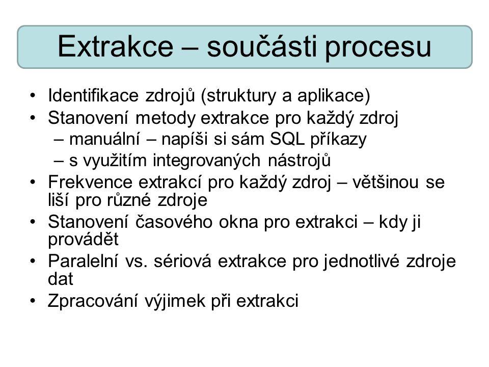 Extrakce – součásti procesu Identifikace zdrojů (struktury a aplikace) Stanovení metody extrakce pro každý zdroj –manuální – napíši si sám SQL příkazy