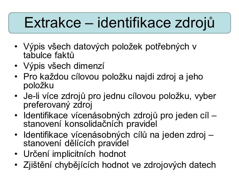 Extrakce – identifikace zdrojů Výpis všech datových položek potřebných v tabulce faktů Výpis všech dimenzí Pro každou cílovou položku najdi zdroj a je