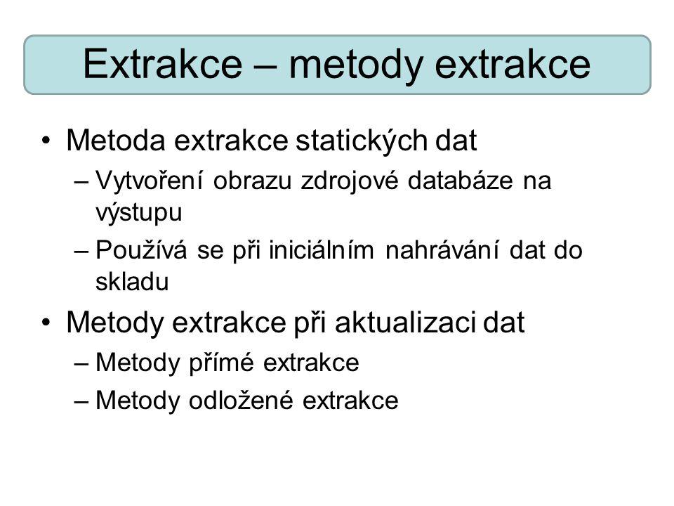Extrakce – metody extrakce Metoda extrakce statických dat –Vytvoření obrazu zdrojové databáze na výstupu –Používá se při iniciálním nahrávání dat do s