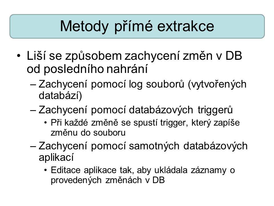 Metody přímé extrakce Liší se způsobem zachycení změn v DB od posledního nahrání –Zachycení pomocí log souborů (vytvořených databází) –Zachycení pomoc
