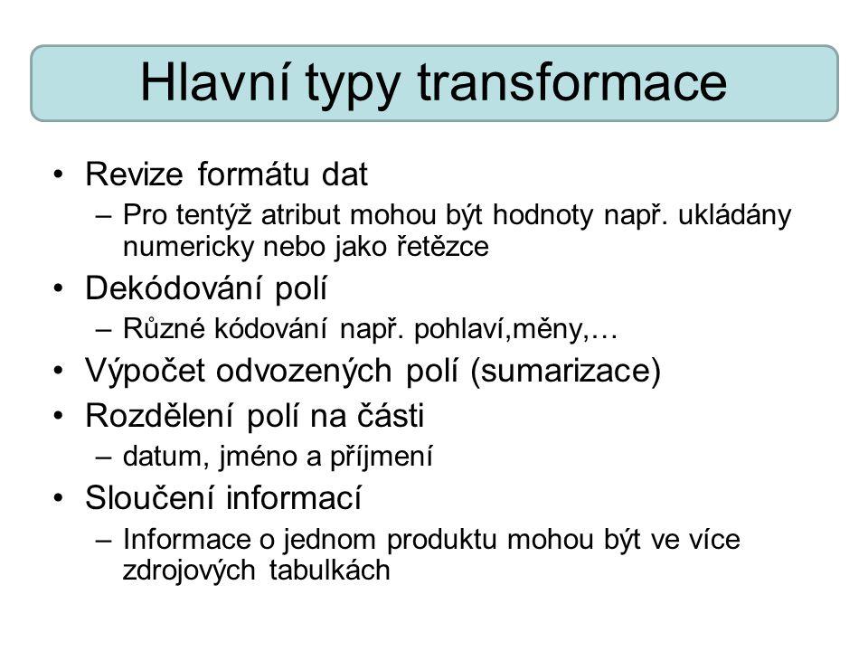 Hlavní typy transformace Revize formátu dat –Pro tentýž atribut mohou být hodnoty např. ukládány numericky nebo jako řetězce Dekódování polí –Různé kó