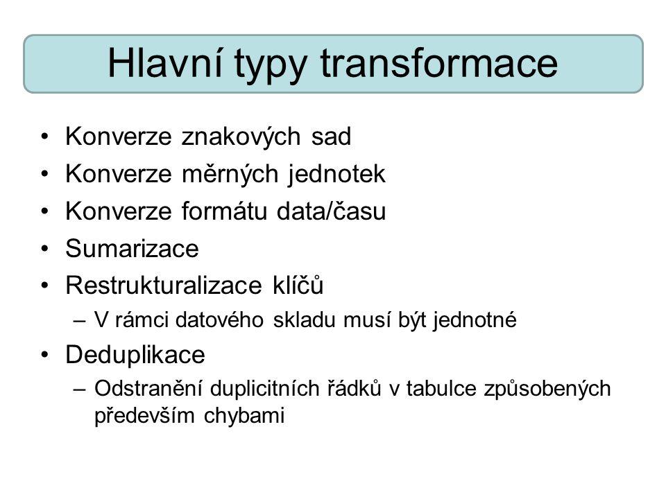 Hlavní typy transformace Konverze znakových sad Konverze měrných jednotek Konverze formátu data/času Sumarizace Restrukturalizace klíčů –V rámci datov