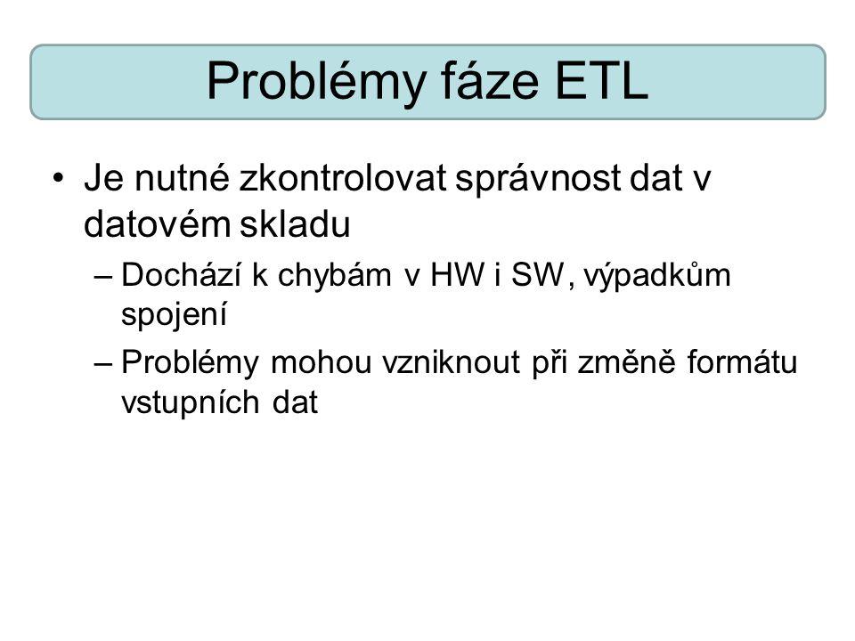 Problémy fáze ETL Je nutné zkontrolovat správnost dat v datovém skladu –Dochází k chybám v HW i SW, výpadkům spojení –Problémy mohou vzniknout při změ