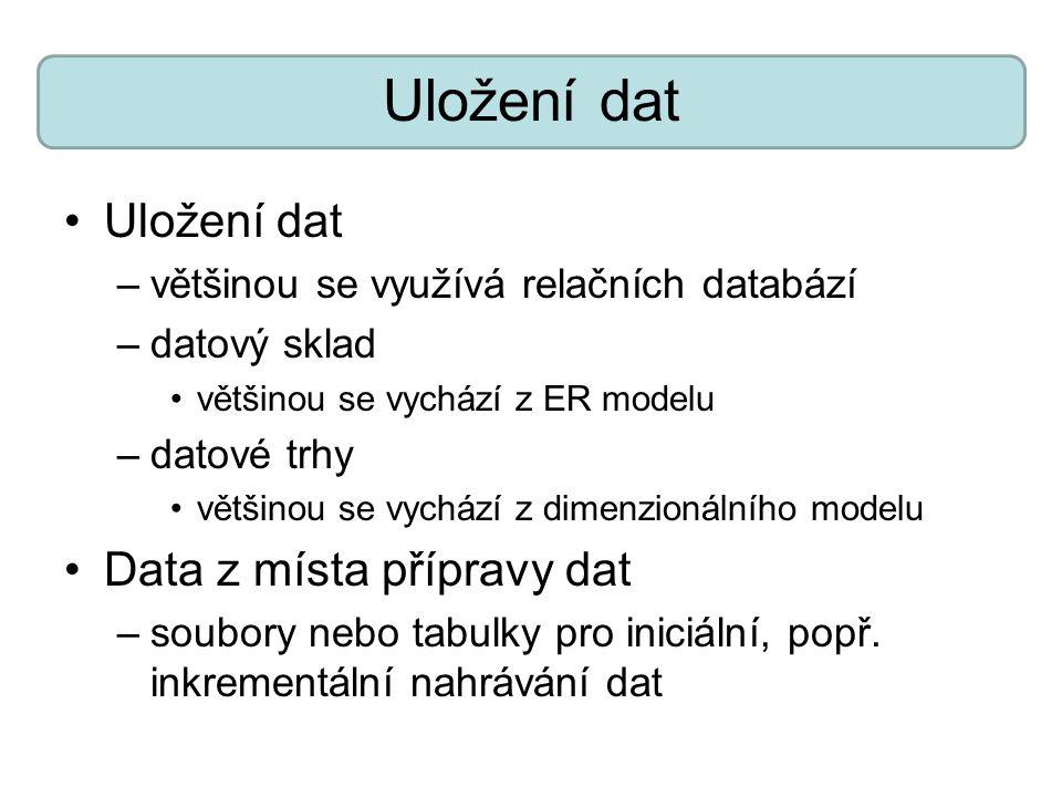 Uložení dat –většinou se využívá relačních databází –datový sklad většinou se vychází z ER modelu –datové trhy většinou se vychází z dimenzionálního m