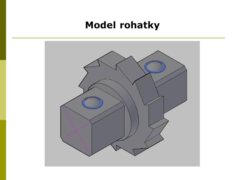 Model rohatky