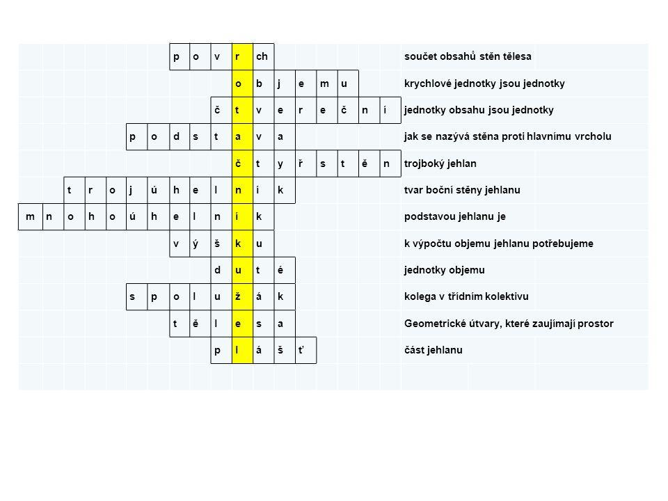 povrchsoučet obsahů stěn tělesa objemukrychlové jednotky jsou jednotky čtverečníjednotky obsahu jsou jednotky podstavajak se nazývá stěna proti hlavnímu vrcholu čtyřstěntrojboký jehlan trojúhelníktvar boční stěny jehlanu mnohoúhelníkpodstavou jehlanu je výškuk výpočtu objemu jehlanu potřebujeme dutéjednotky objemu spolužákkolega v třídním kolektivu tělesaGeometrické útvary, které zaujímají prostor plášťčást jehlanu