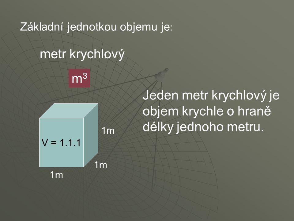 Základní jednotkou objemu je : metr krychlový m3m3 V = 1.1.1 1m Jeden metr krychlový je objem krychle o hraně délky jednoho metru.
