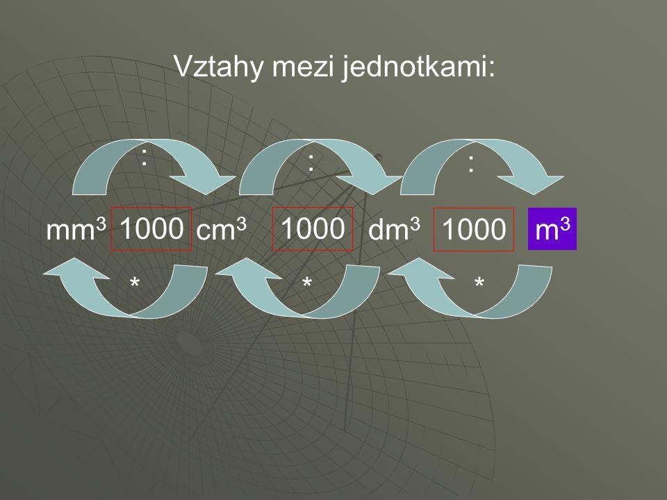 Vztahy mezi jednotkami: m3m3 dm 3 cm 3 mm 3 1000 *** : : :