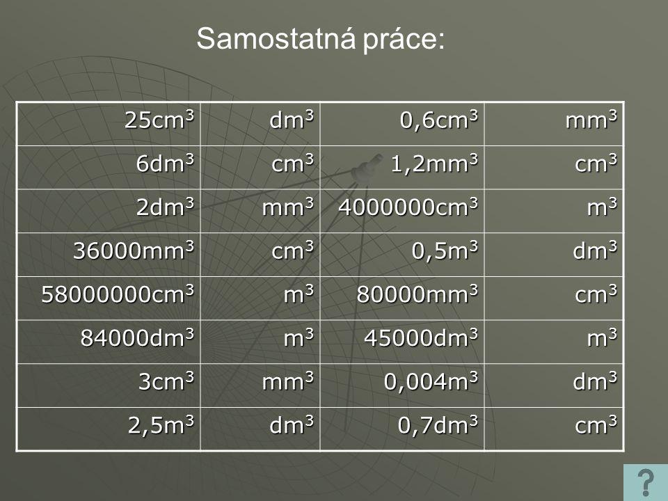 Samostatná práce: 25cm 3 dm 3 0,6cm 3 mm 3 6dm 3 cm 3 1,2mm 3 cm 3 2dm 3 mm 3 4000000cm 3 m3m3m3m3 36000mm 3 cm 3 0,5m 3 dm 3 58000000cm 3 m3m3m3m3 80000mm 3 cm 3 84000dm 3 m3m3m3m3 45000dm 3 m3m3m3m3 3cm 3 mm 3 0,004m 3 dm 3 2,5m 3 dm 3 0,7dm 3 cm 3