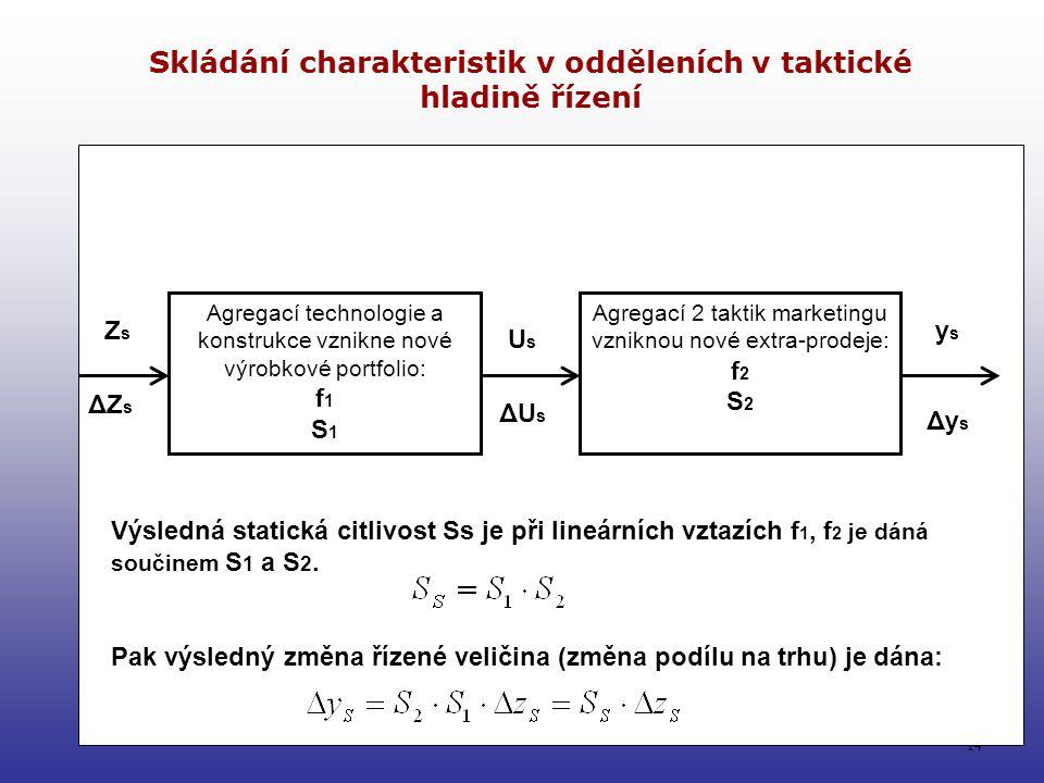 13 Skládání charakteristik: Spojení dvou charakteristik představuje agregované působení z několika dílčích objektů.