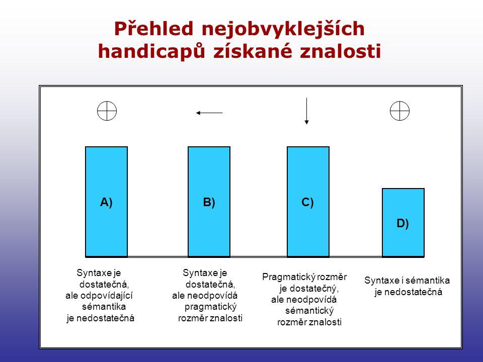 8 Přehled nejobvyklejších handicapů získané znalosti A) Syntaxe je dostatečná, ale odpovídající sémantika je nedostatečná B)C) D) Syntaxe je dostatečná, ale neodpovídá pragmatický rozměr znalosti Pragmatický rozměr je dostatečný, ale neodpovídá sémantický rozměr znalosti Syntaxe i sémantika je nedostatečná