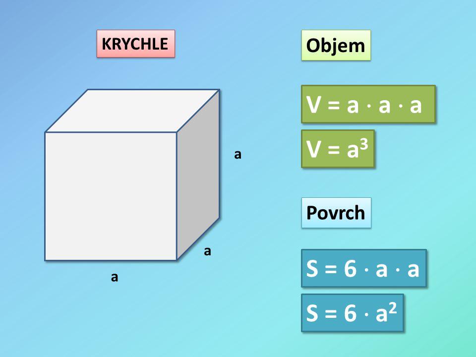 KRYCHLE a a a Objem Povrch V = a  a  a V = a 3 S = 6  a  a S = 6  a 2