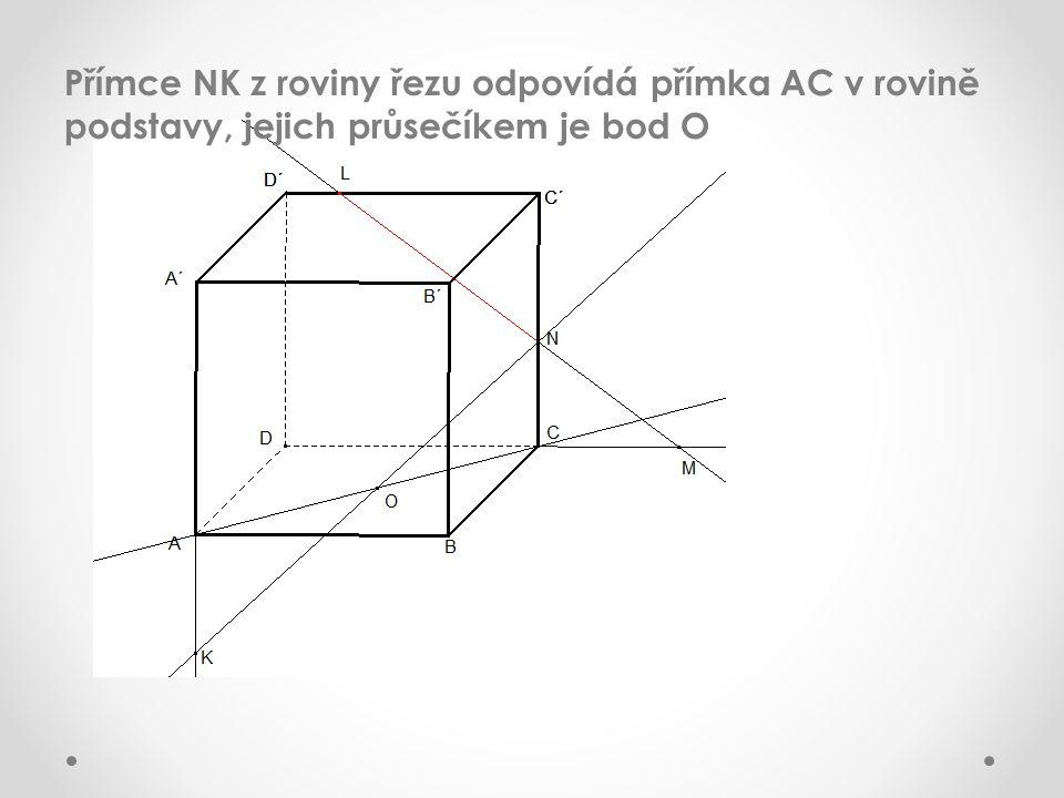 Body M a O leží na průsečnici p roviny řezu a roviny podstavy (na ose afinity)
