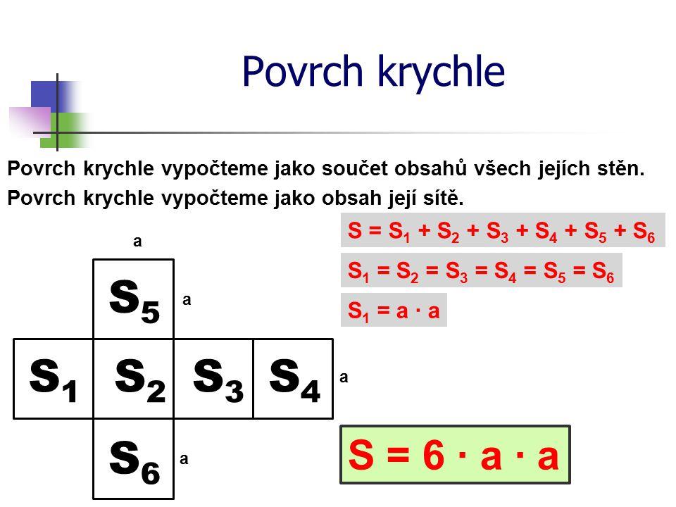 Povrch krychle Povrch krychle vypočteme jako součet obsahů všech jejích stěn. Povrch krychle vypočteme jako obsah její sítě. S1S1 S2S2 S6S6 S5S5 S3S3