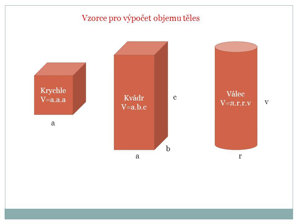 Krychle V=a.a.a Kvádr V=a.b.c Válec V=π.r.r.v a b c r v a Vzorce pro výpočet objemu těles