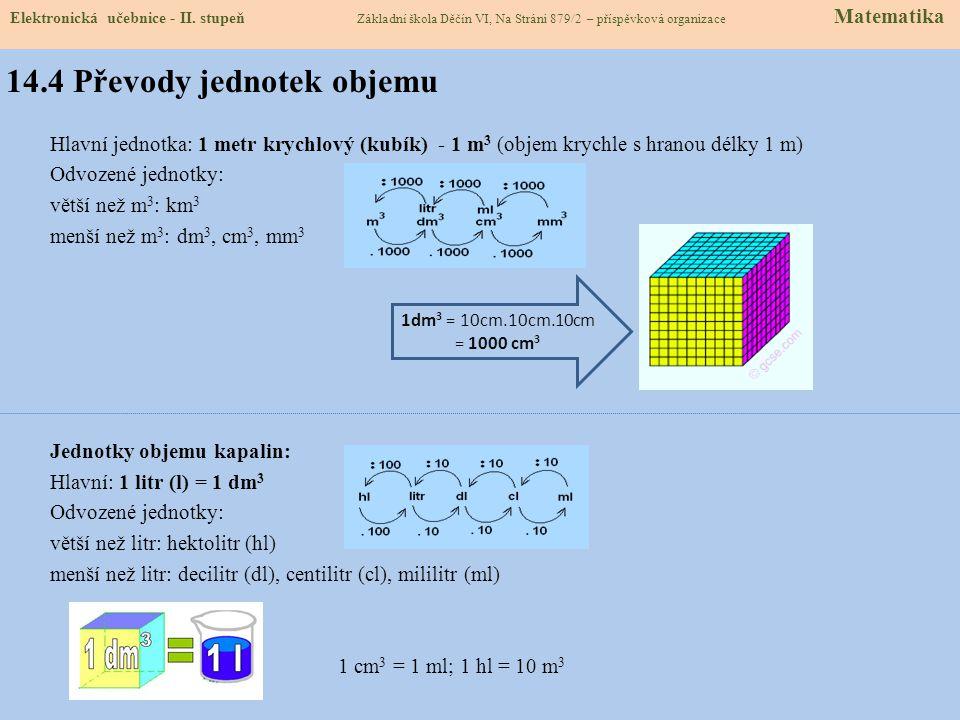 14.4 Převody jednotek objemu Hlavní jednotka: 1 metr krychlový (kubík) - 1 m3 m3 (objem krychle s hranou délky 1 m) Odvozené jednotky: větší než m 3 : km 3 menší než m 3 : dm 3, cm 3, mm 3 Jednotky objemu kapalin: Hlavní: 1 litr (l) = 1 dm 3 Odvozené jednotky: větší než litr: hektolitr (hl) menší než litr: decilitr (dl), centilitr (cl), mililitr (ml) 1 cm 3 = 1 ml; 1 hl = 10 m3m3 1dm 3 = 10cm.10cm.10cm = 1000 cm 3 Elektronická učebnice - II.