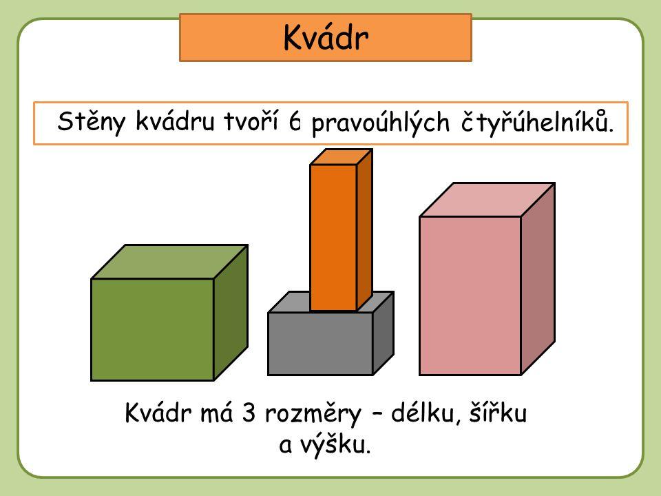 Kvádr Stěny kvádru tvoří 6 ………………………………… pravoúhlých čtyřúhelníků. Kvádr má 3 rozměry – délku, šířku a výšku.