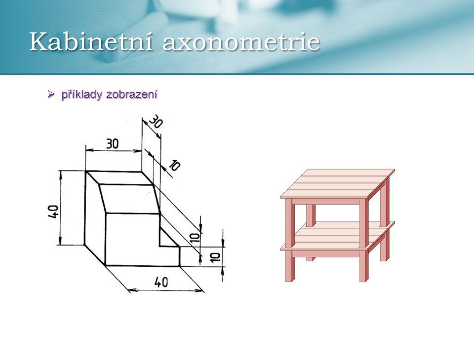 Kabinetní axonometrie  příklady zobrazení