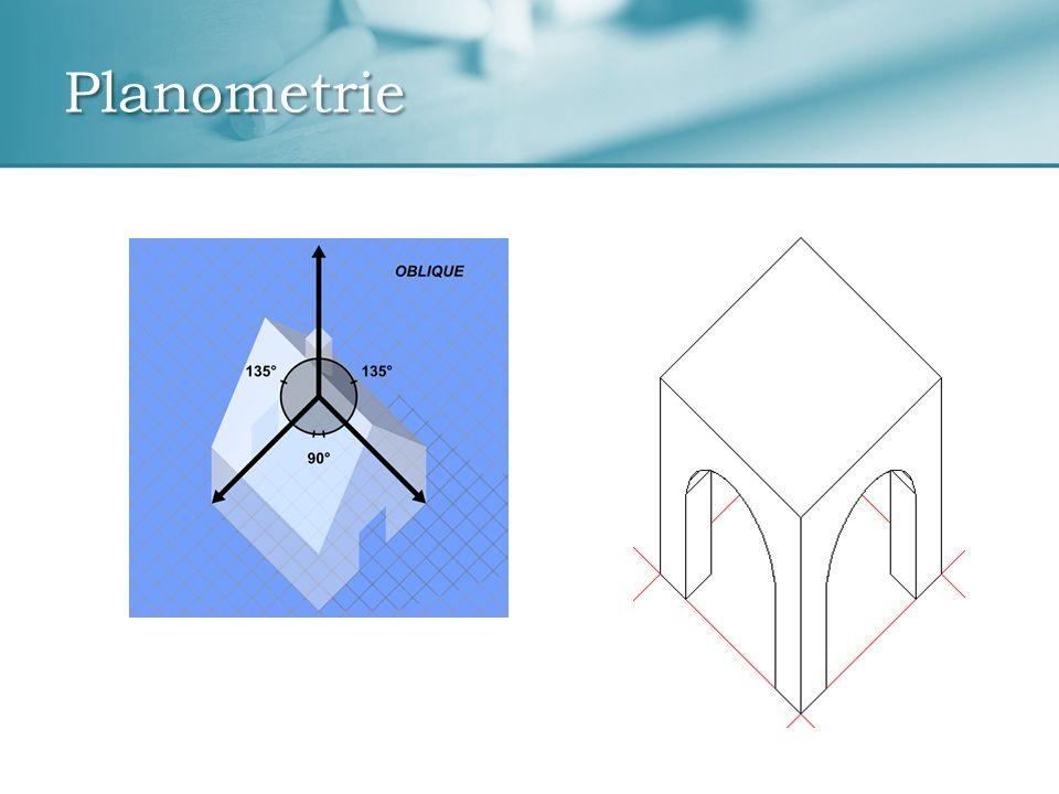 1)Co je kosoúhlé promítání.2)Jaký je rozdíl mezi kabinetní a kavalírní axonometrií.