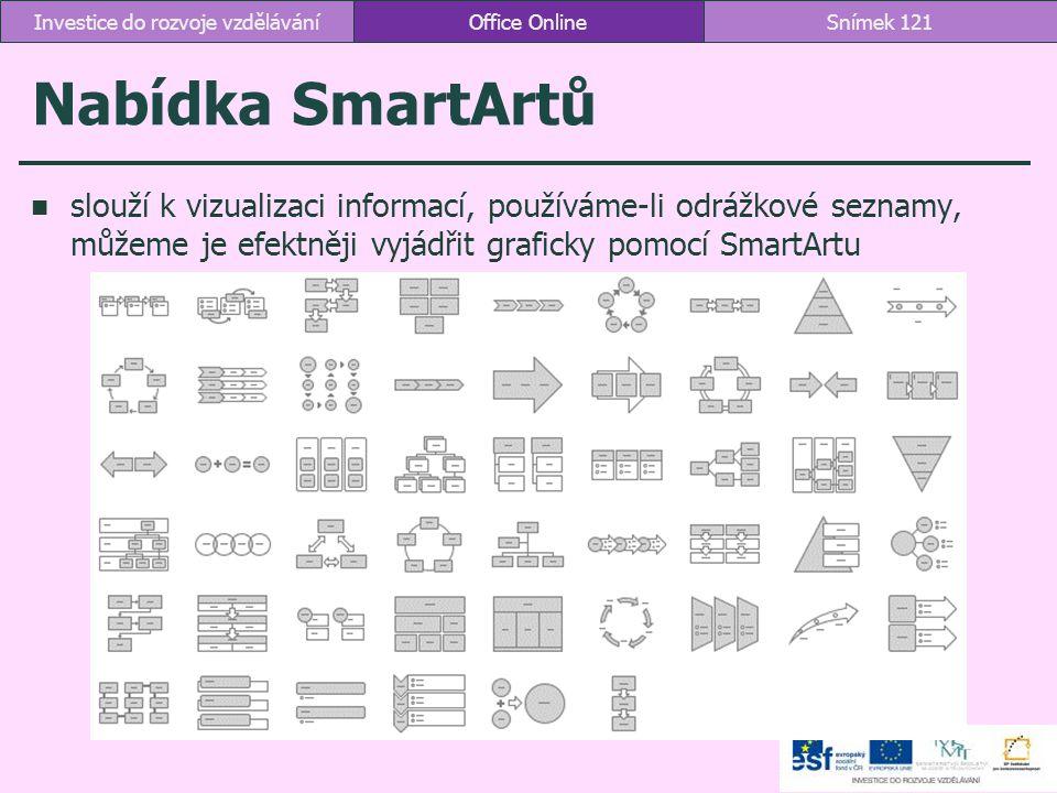 Nabídka SmartArtů slouží k vizualizaci informací, používáme-li odrážkové seznamy, můžeme je efektněji vyjádřit graficky pomocí SmartArtu Office Online