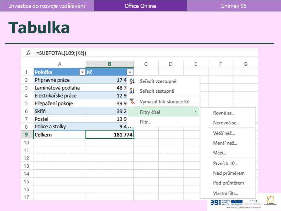 Tabulka Office OnlineSnímek 95Investice do rozvoje vzdělávání
