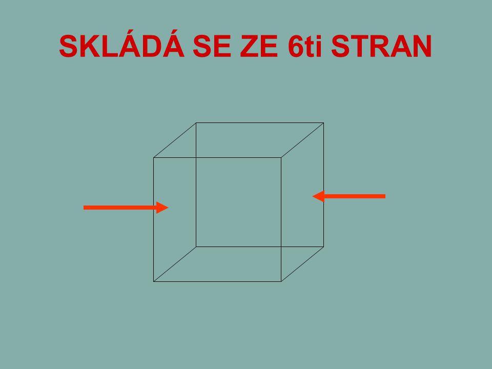 SKLÁDÁ SE ZE 6ti STRAN
