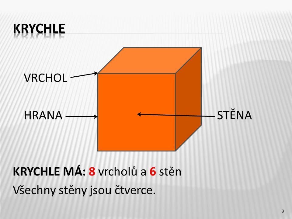 VRCHOL HRANASTĚNA KRYCHLE MÁ: 8 vrcholů a 6 stěn Všechny stěny jsou čtverce. 3