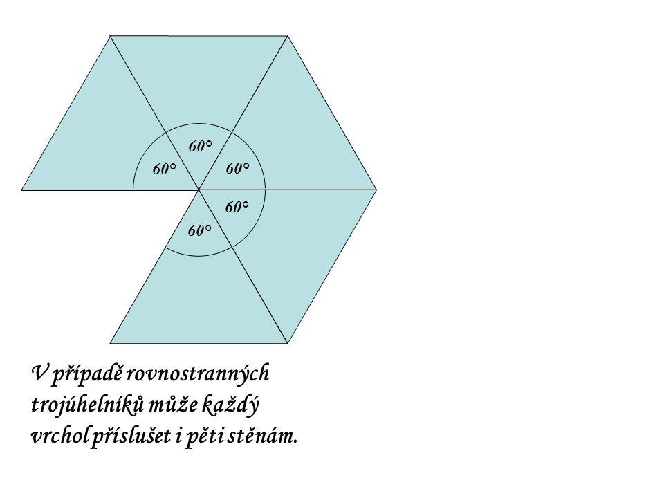 60° V případě rovnostranných trojúhelníků může každý vrchol příslušet i pěti stěnám.