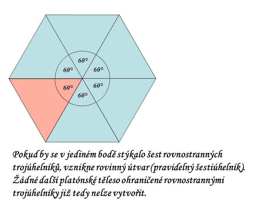 60° Pokud by se v jediném bodě stýkalo šest rovnostranných trojúhelníků, vznikne rovinný útvar (pravidelný šestiúhelník). Žádné další platónské těleso