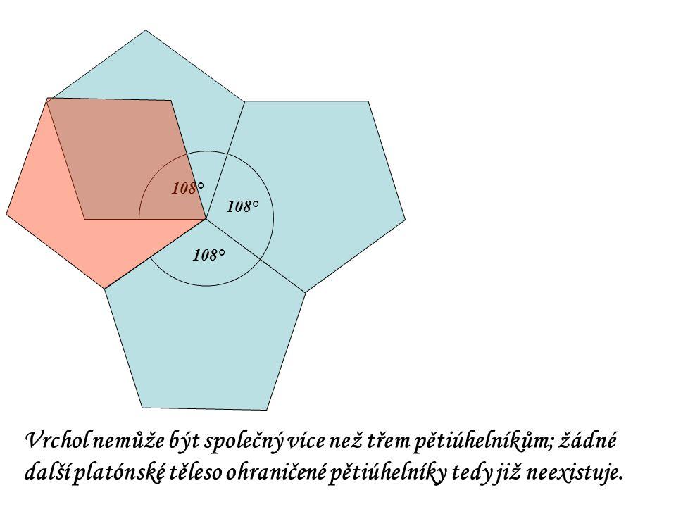 108° Vrchol nemůže být společný více než třem pětiúhelníkům; žádné další platónské těleso ohraničené pětiúhelníky tedy již neexistuje.
