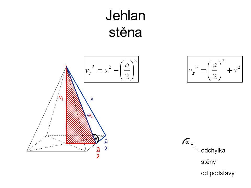 Jehlan stěna vtvt a2a2 vsvs vsvs s a2a2  odchylka stěny od podstavy