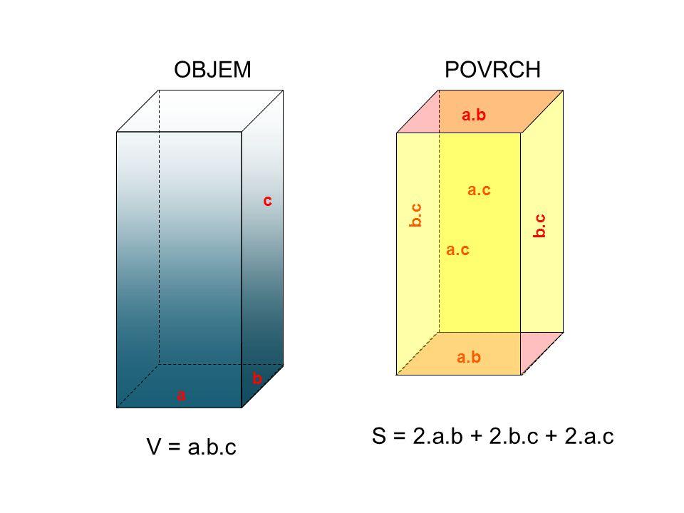 OBJEM V = a.b.c a b c POVRCH S = 2.a.b + 2.b.c + 2.a.c a.b a.c b.c