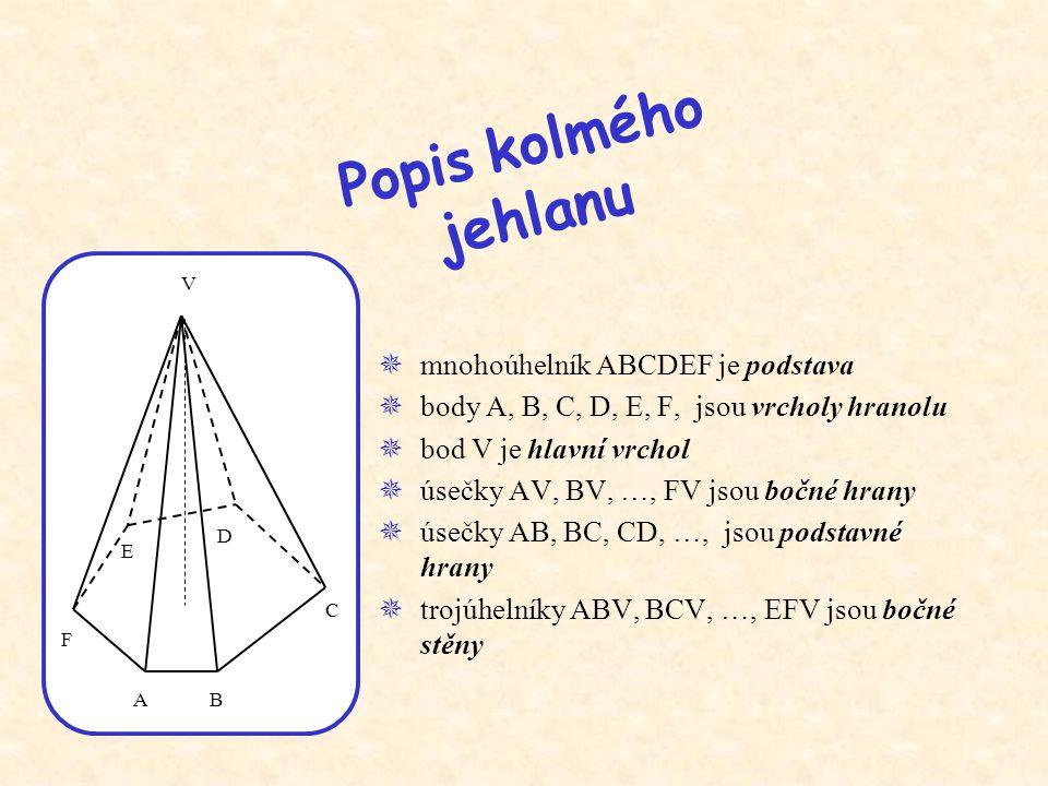  mnohoúhelník ABCDEF je podstava  body A, B, C, D, E, F, jsou vrcholy hranolu  bod V je hlavní vrchol  úsečky AV, BV, …, FV jsou bočné hrany  úsečky AB, BC, CD, …, jsou podstavné hrany  trojúhelníky ABV, BCV, …, EFV jsou bočné stěny P o p i s k o l m é h o j e h l a n u AB C D E F V